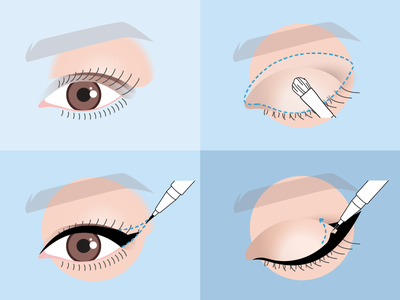 Illustrated tutorial for winged eyeliner beauty illustration tutorial eyeliner eyes make-up makeup infographic