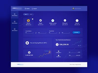 Crypto Exchange Dashboard design litecoin ethereum lumen ripple web ux ui coin btc exchange crypto dashboard