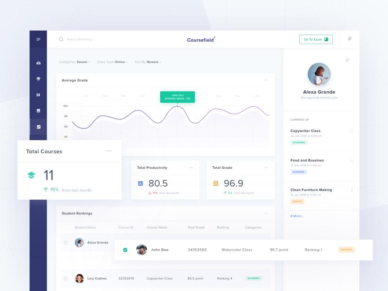 Courses Dashboard webdesign uiux uidesign minimal design dashboard courses bussiness academic