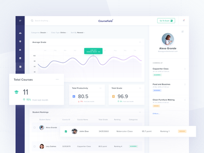 Courses Dashboard webdesign uiux uidesign minimal design dashboard courses bussiness academic