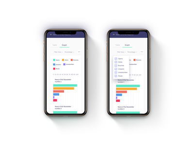 New Mobile Graph View