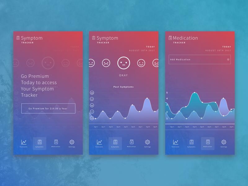 Allergy Sufferers App Design screenshot blue symptoms chart app design ui ux gradient graphic design design