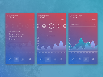 Allergy Sufferers App Design screenshot blue symptoms chart app design ui ux gradient graphic design design