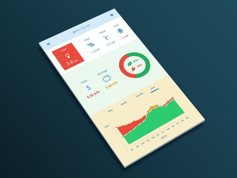 Alternative Energy Monitor Ui ui designer minimal web mobile ui ux app trading flat interface