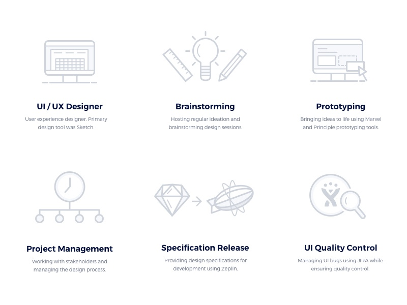 Times Module - Role and responsibilities icon icons software application material design sketch zeplin prototype ux ui schedule