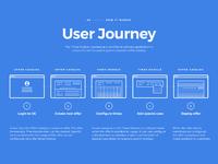 Karl mc carthy   times module user journey 2x
