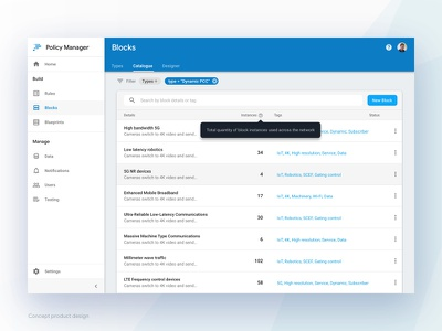 5G Network Policy Manager webapps zeplin software ui application ux sketch material design