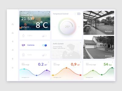 DailyUI #021 - Home Monitoring Dashboard