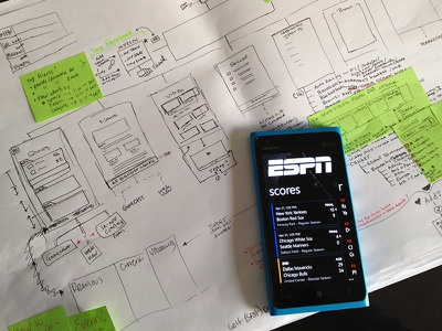 UX for ESPN sitemap user experience mobile user flow nokia windows 8 ux sketches wireframes ux sketches