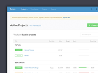 Projects View Page