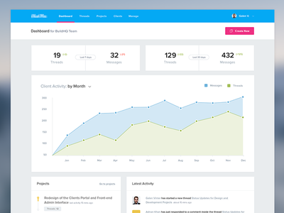 ClientFlow Dashboard admin cards stats metrics table graph app management project dashboard ux ui