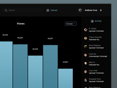 Video Analytics activity bar graph clean icons views music web data analytics