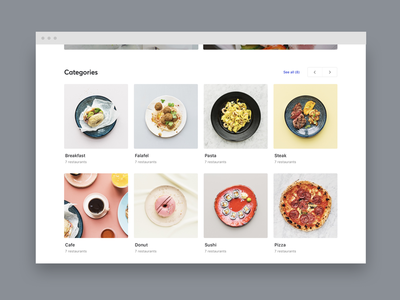 Wolt discovery page, food categories