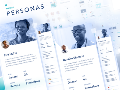 AfriMed Design System - Day 1, Personas design personas persona guideline branding mobile web app design system ui ux