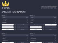 Pokémon Go PVP Tournament