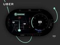 Uber operating system •• Dashboard