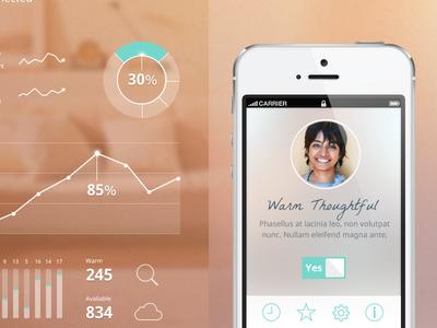 Study Template Personal design thinking visual study branding app ui photography profile