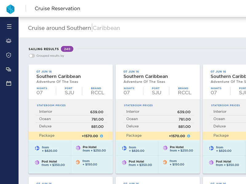 Cruise Result Card cards result cards backoffice dashboard cruise results