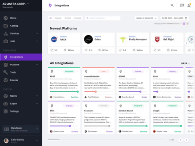 API Integrations Marketplace