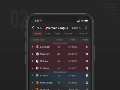 PPSports's Refresh Page football soccer premier league gif refresh suning iphone user experience user interface flat video