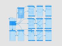 Wallet App Wireframes
