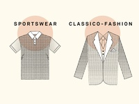 Illustrations of men's clothing