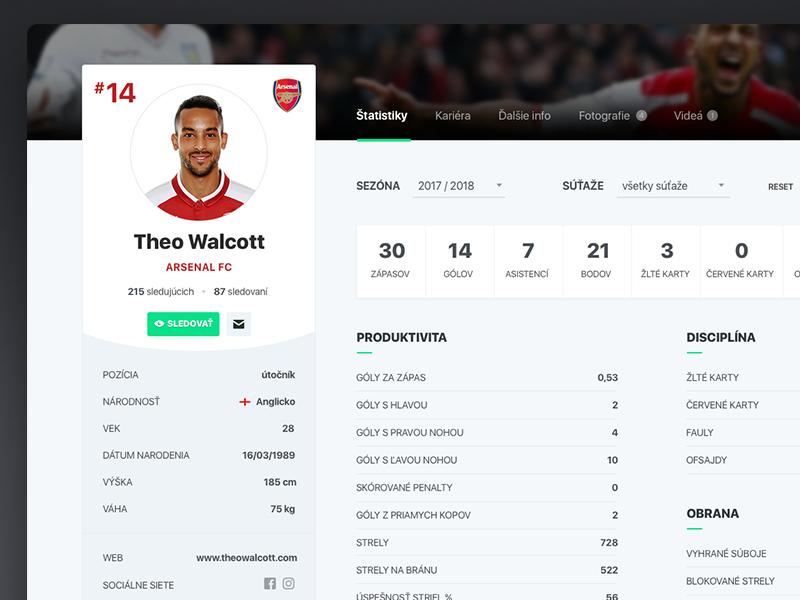 Fotballer Profile wip ui soccer sport football profile