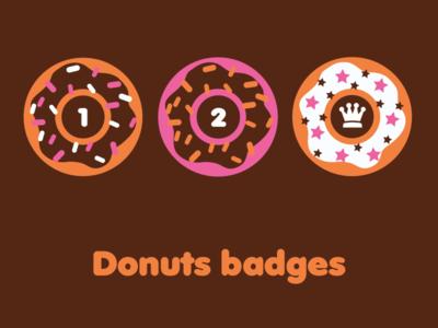 Itsbeta Badges