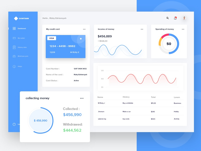 Credit card dashboard trending theme minimalist dribbble desktop designer design dashboard white creditcard gradient blue