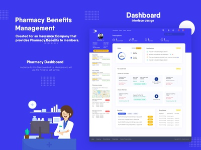 Dashboard - Pharmacy Management