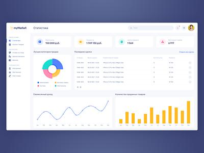 Dashboard for E-Market shop web design seller market admin panel dashboad uxui ux web