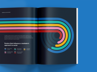 Sprout Social Index Spread data report report branding design system design typography data social media layout editorial editorial design spread