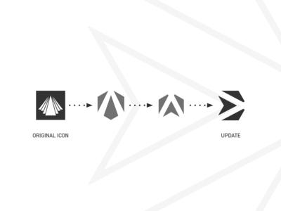 chironix logos development icon vector robotics clean logo branding design