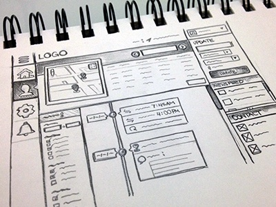 Timeline Sketch ui pencil prototype sketch wireframe timeline icons drawing layout