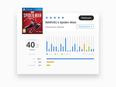 Game Card Design - MARVEL's Spider-Man sketch ui playstation spider-man marvel card game