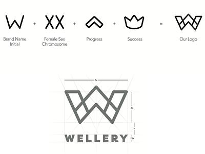 Wellery Branding & Identity Design her she women woman wellbeing healthy womanhood fitness chromosome xx female