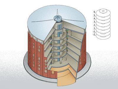 Former gasholder illustration