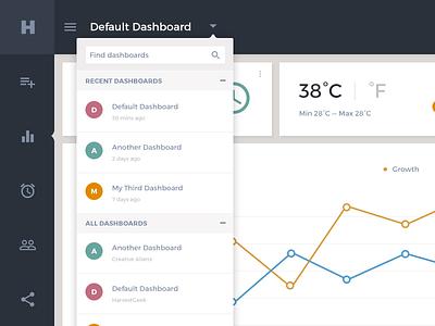 SaaS Dashboard Design dropdown search widget saas ux ui dashboard