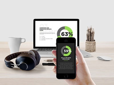 Future Workforece Report report interactive infographic ui ux landing page