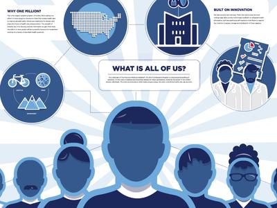 10 ft infographic (work in progress) design graphic