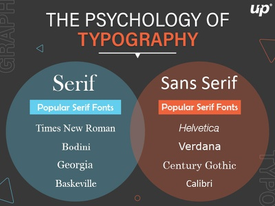 The Psychology of Typography design typography fonts