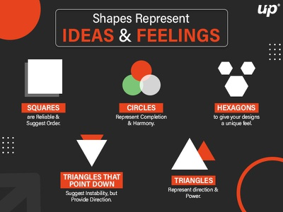 Shapes Represent Ideas and Feelings shapes design