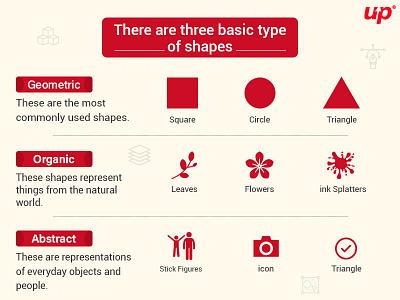 Three basic type of shapes design illustration app design shapes