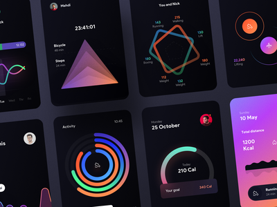 Daility 2 - Graph kit [Dark mode] steps fitness figma ui design chart activity workout app health progress graph gradient dark ios ui mobile minimal design colors clean app