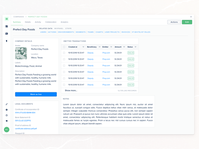 Forest Admin Redesign redesign backoffice admin panel admin