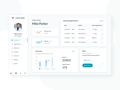 Telemedicine dashboard telemedicine ui uiux ui  ux doctors healthcare health interface dashboard ui dashboard