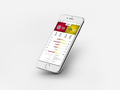 Fotmob - Mobile App Redesign stats redesign fifa football