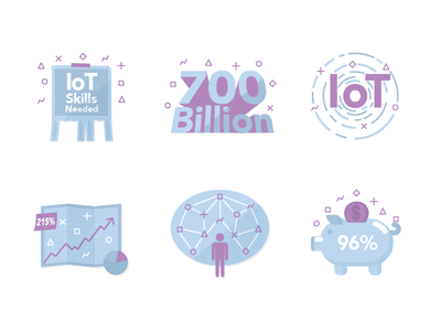 IoT Icons smart connected products fast facts article iconography icons internet iot