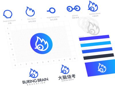 buring brain logo design