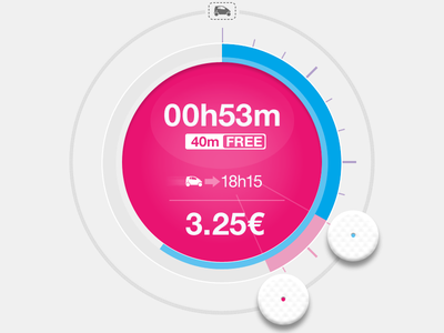 Timer timer mobile ios android ux ui ticket vouchers